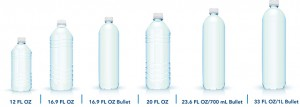 Custom Bottled Water Types & Sizes