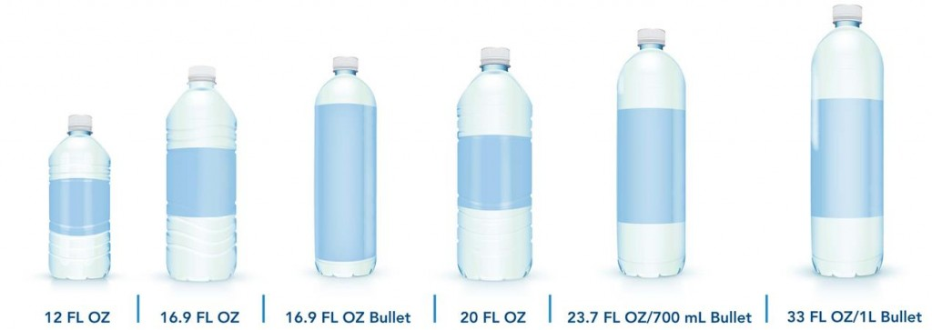 Bottle Types & Sizes