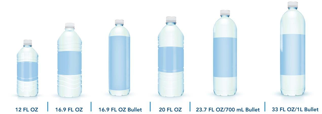 Bottled Water Facts | Custom Bottled Water